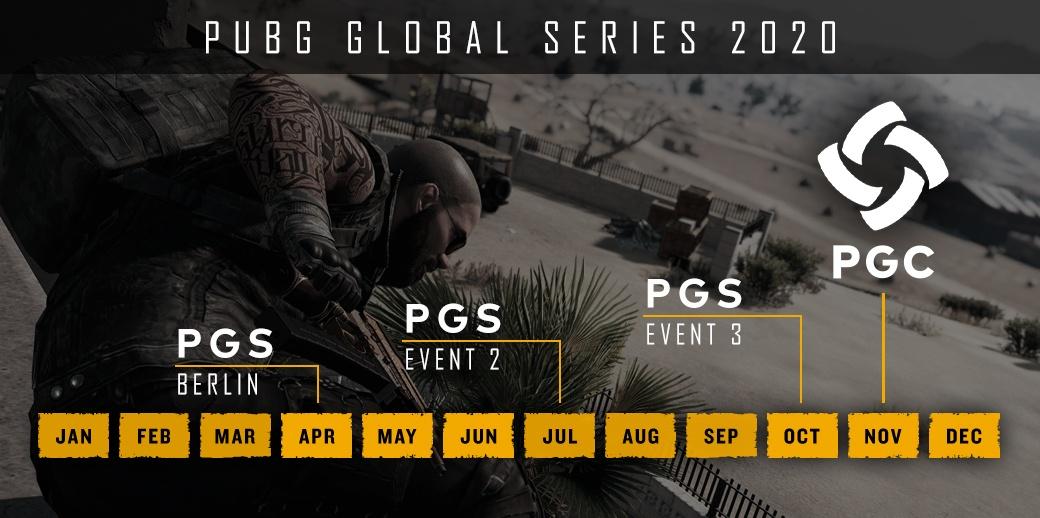 PUBG 2020 turnaukset päivämäärät